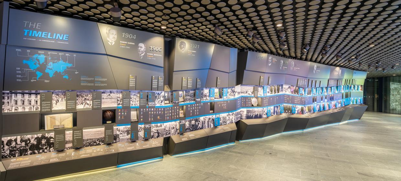 FIFA Welt Fussball Museum 7